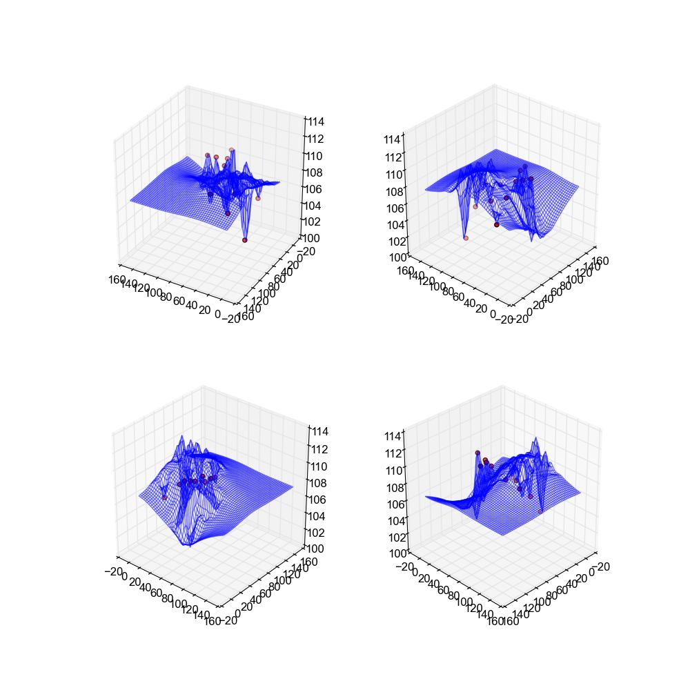 Interpolating 3D | The Data Leek