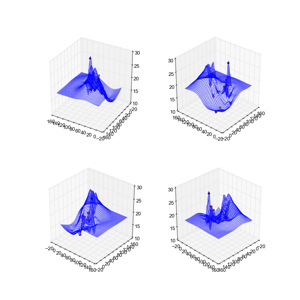 Interpolating 3D | The Data Leek